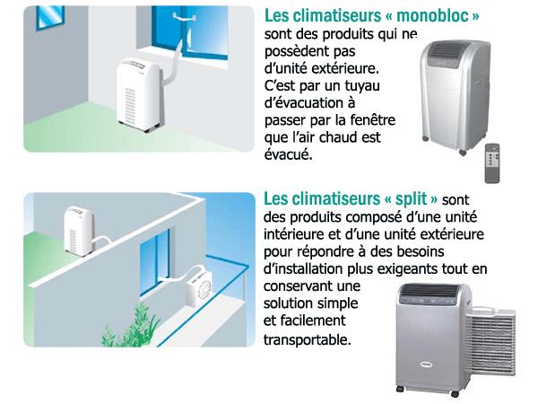 climatiseur toute la climatisation portable et les climatiseurs mobiles. Black Bedroom Furniture Sets. Home Design Ideas